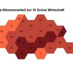 hex_gruenewirtschaft